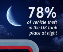 Are you an easy target for van theft?