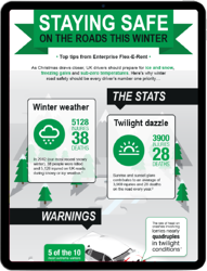 Flex-e-rent — Stay safe on the roads this winter